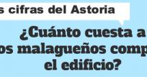¿Cuánto cuesta a los malagueños comprar el Astoria para derribarlo?
